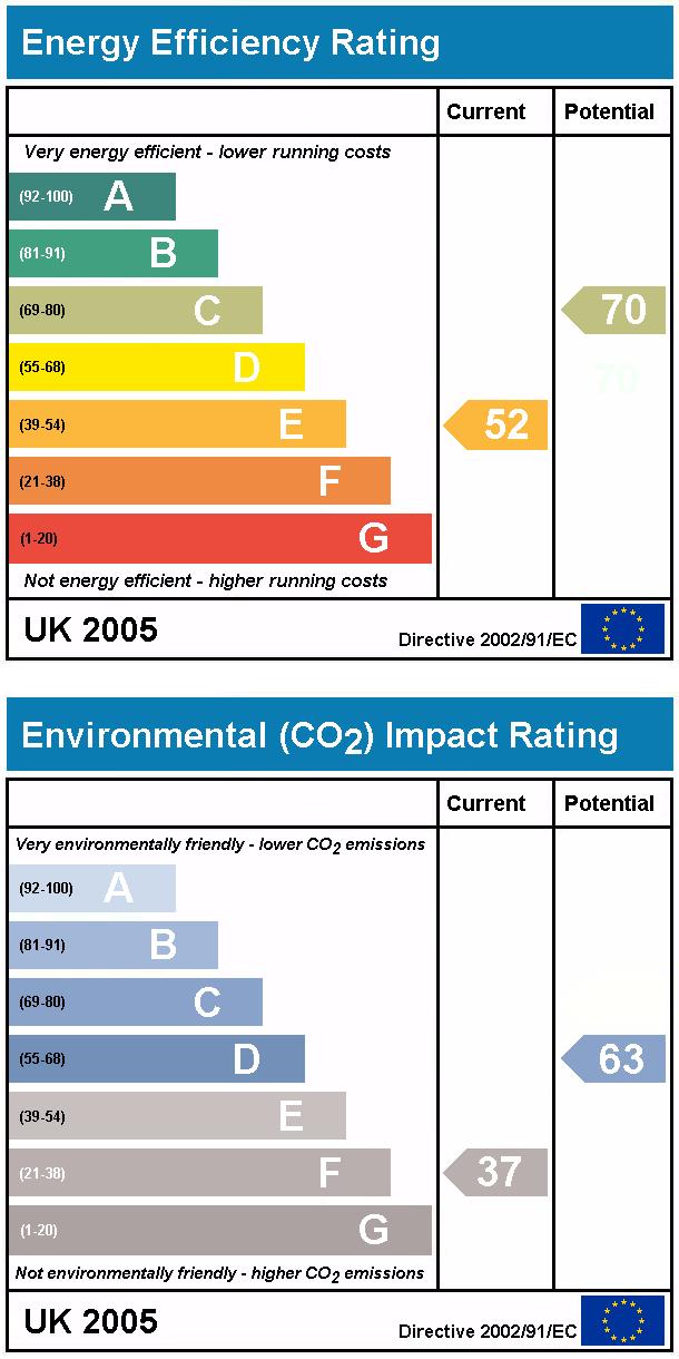 international materials reviews impact factor 2016