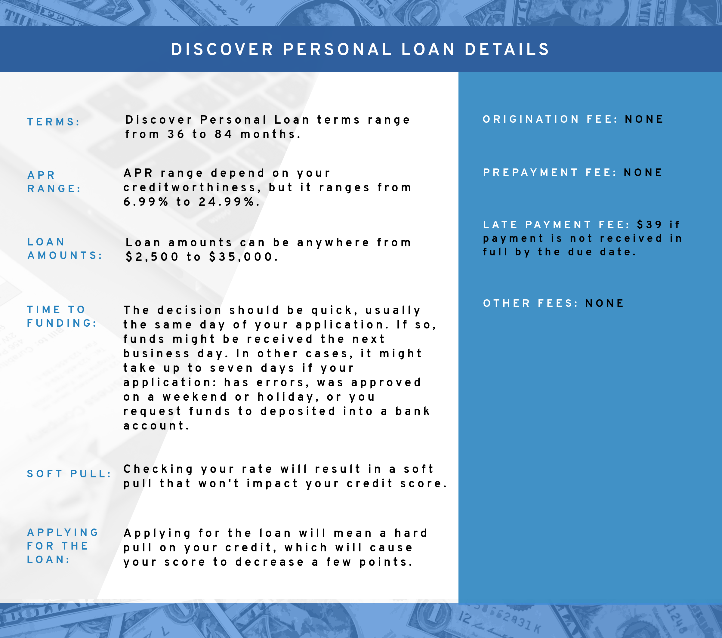 personal loans com reviews bbb