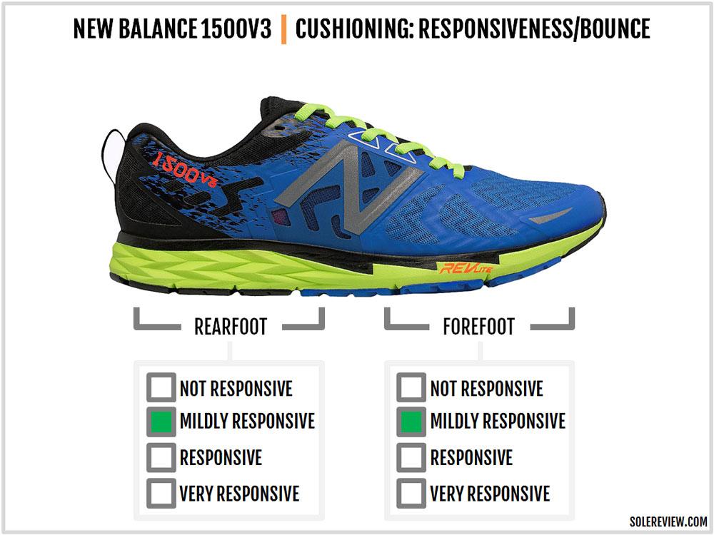 new balance 760 v1 review