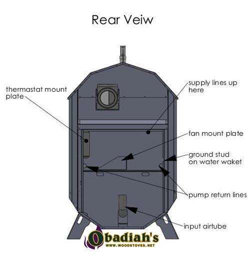 portage and main wood boiler reviews